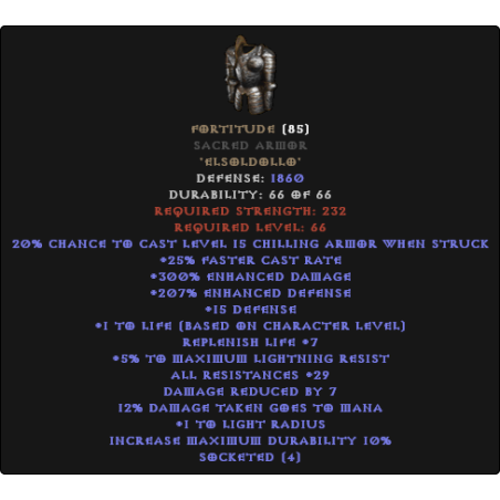 Fortitude Sacred Armor - 25-29 All Resistance