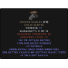 Chance Guards - 40% Magic Find