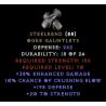 Steelrend 40-49% ED